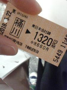 JRきっぷ