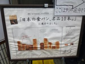 日本の食パン、名品10本