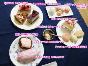 それぞれがどのケーキか説明